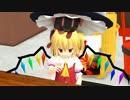 【東方MMD】 妹様が犯人をご存じの様です(後篇) 【フルハウス】 thumbnail