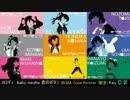 Cutie Pantherを別の曲にしてみた【ラブライブ!mix】 thumbnail