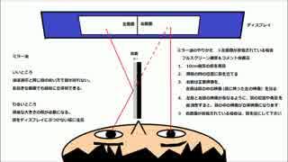 【第13回MMD杯本選】ヲ級3D【MMD立体視ミラー法】