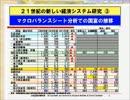 増税不況回避の政策研究①  8-19-2014.mp4