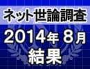 ネット世論調査「内閣支持率調査 2014/8/21」結果