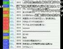 うんこちゃん『俺は悪くない!!!!!!』1/4