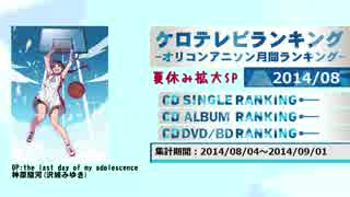 アニソンランキング 2014年8月【ケロテレビランキング】