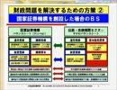 増税不況回避の政策研究④  9-21-2014