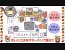 【ニコニコ動画】【年末大掃除】「楽々部屋の片付け方」を解析してみた