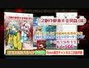 【Nsen東方チャンネル二次創作部】二次創作部東方合同誌(仮) 支援動画 thumbnail
