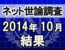 ネット世論調査「内閣支持率調査 2014/10/21」結果