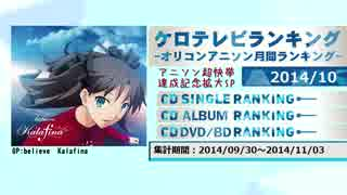 アニソンランキング 2014年10月【ケロテレビランキング】