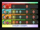 【太鼓の達人WiiU2】千本桜 全難易度同