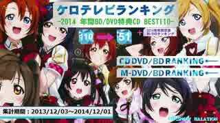年間アニソンランキング 2014 DVD/BD BEST 110【ケロテレビ】51-110