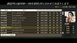 信長の野望・創造PK版 武将名鑑統率80~100(追加BGM)