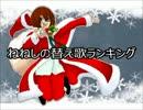 【クリスマラス特別企画☆実況者ねねしの替え歌ランキングベスト20】