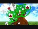【ニコニコ動画】大自然を解析してみた