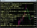 【ニコニコ動画】【2ch市況2】FXで損をした人のまとめ2015年1月15日スイスフランショックを解析してみた