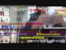 【ニコニコ動画】20150128 暗黒放送 ゆうみど放送を解析してみた