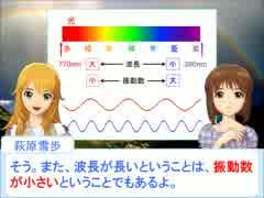 雪歩と学ぶ高校物理3-3-1【光の性質】
