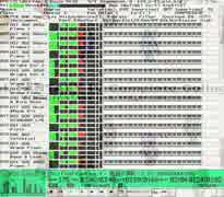 Final Fantasy 4 - 最後の闘い [MIDI]