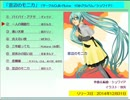 【ボマス31】10thアルバム「窓辺のモニカ