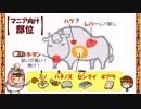 食育3話「牛肉の部位と特徴」