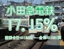 【ニコニコ動画】気まぐれ鉄道小ネタPART166 全国の国鉄車両率ランキング2015を解析してみた
