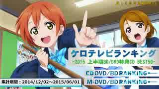上半期アニソンランキング 2015 DVD/BD BEST 50【ケロテレビ】