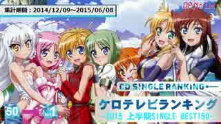 上半期アニソンランキング 2015 SINGLE BEST 150【ケロテレビ】1-50