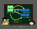 【ニコニコ動画】自作PC with FreeBSD4を解析してみた