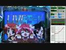 【ニコニコ動画】CR 恋姫夢想 -乙女、入り乱れるのこと!- MNA その66を解析してみた