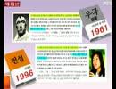 【パクる】韓国の「ノーベル賞候補」の小説家 ⇒「三島由紀夫」を盗作w