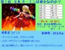 【ニコニコ動画】第11回東方シリーズ人気投票 音楽部門1~30位【ピアノメドレー】を解析してみた