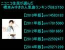 【ニコニコ動画】【ゲーム実況者ラジオ】はっぱうらじお5.5枚目を解析してみた