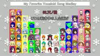 「My Favorite Vocaloid Song Medley」で「UTAU利き中の人企画」Ⅳ