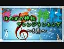 【ニコニコ動画】月間ほのぼの神社アレンジランキング.SWK 15年6月を解析してみた