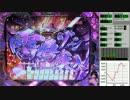 【ニコニコ動画】CR モモキュンソード -星と黄金の太刀- M 番外編4回目を解析してみた