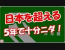 【日本を超える】 5年で十分ニダ!