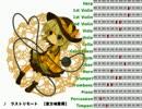 【ニコニコ動画】【東方自作アレンジ】 ラストリモート 【オーケストラ】を解析してみた