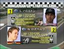 【ニコニコ動画】F1 2015 第10戦 ハンガリーGP グリッド紹介を解析してみた