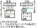 【これで】分散コンピューティング…ぽいロボット【ラスト】
