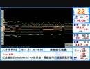 週刊ビリビリ動画(中国版ニコニコ動画)ランキング 200 2014年...