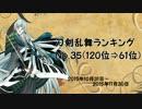 刀剣乱舞ランキング №35(120位⇒61位)