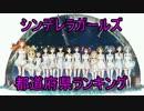シンデレラガールズ都道府県ランキング thumbnail