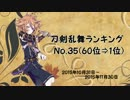 刀剣乱舞ランキング №35(60位⇒1位)