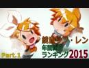 鏡音リン・レン年間総合ランキング2015 Part.1 thumbnail