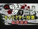【フルボイス・ADV式】殺し合いハウス:キャラクター投票結果発表