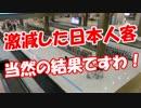 【激減した日本人客】 当然の結果ですわ!