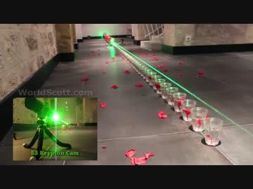 laser puissant classe 4 30000mw pointeur laser bleu puissant laser