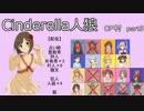 【iM@S人狼】シンデレラ人狼 CP村part3