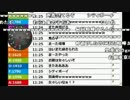 【ch】うんこちゃん『雑談』 1/4 【2016/03/29】
