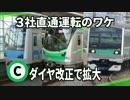 """©千代田線プロジェクト #2 3社直通運転と""""東京9号線"""""""