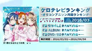 アニソンランキング 2016年3月【ケロテレビランキング】